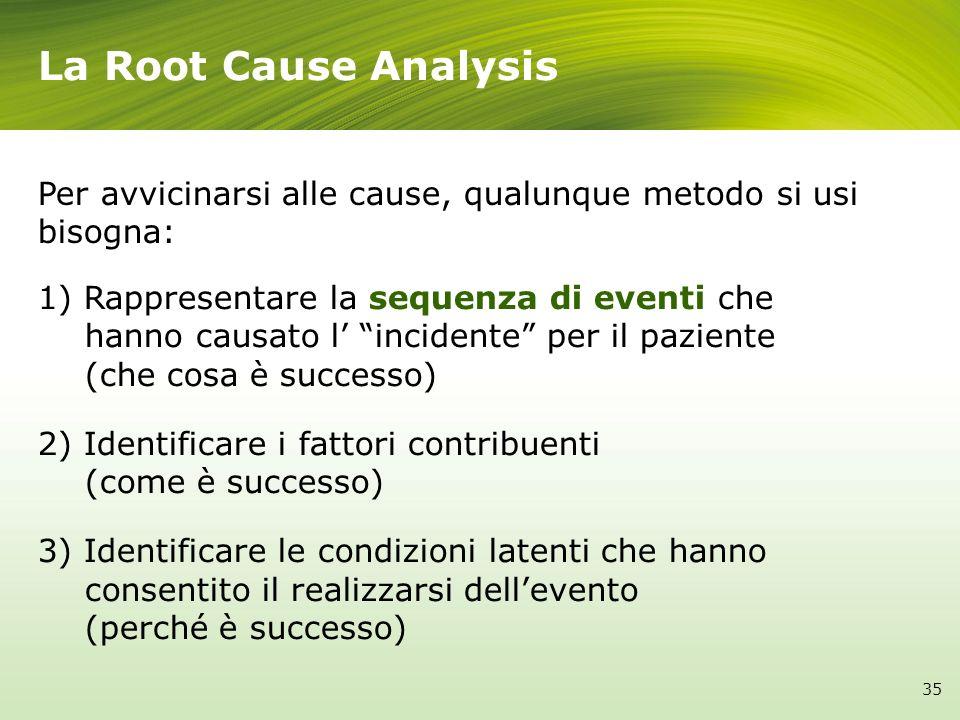 La Root Cause Analysis Per avvicinarsi alle cause, qualunque metodo si usi bisogna: 35 1) Rappresentare la sequenza di eventi che hanno causato l inci