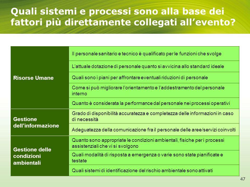 Quali sistemi e processi sono alla base dei fattori più direttamente collegati allevento? Risorse Umane Il personale sanitario e tecnico è qualificato