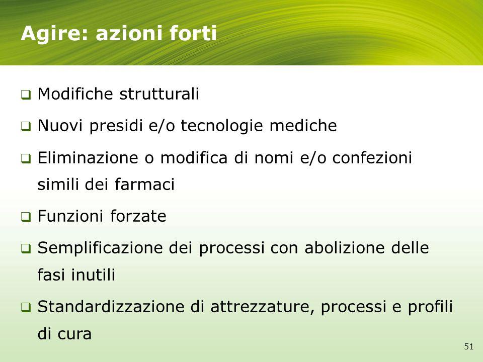 Agire: azioni forti Modifiche strutturali Nuovi presidi e/o tecnologie mediche Eliminazione o modifica di nomi e/o confezioni simili dei farmaci Funzi