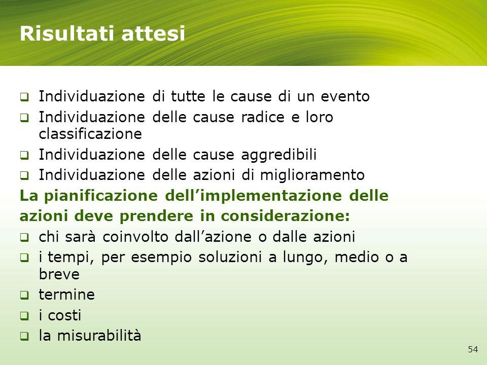 Risultati attesi Individuazione di tutte le cause di un evento Individuazione delle cause radice e loro classificazione Individuazione delle cause agg