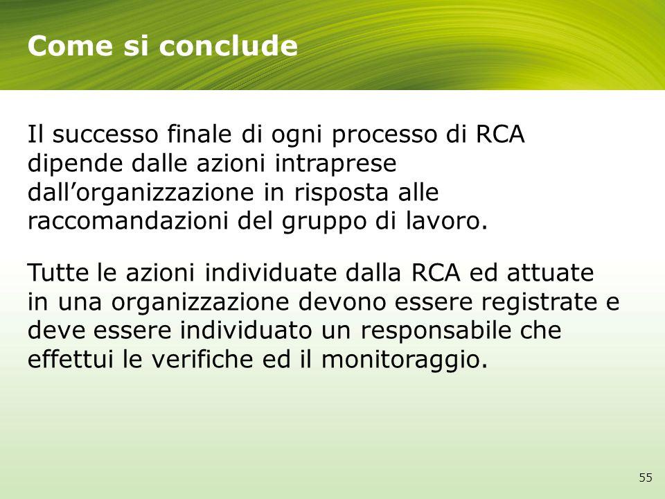 Come si conclude Il successo finale di ogni processo di RCA dipende dalle azioni intraprese dallorganizzazione in risposta alle raccomandazioni del gr