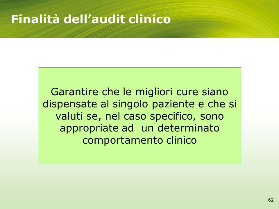 Finalità dellaudit clinico Garantire che le migliori cure siano dispensate al singolo paziente e che si valuti se, nel caso specifico, sono appropriat