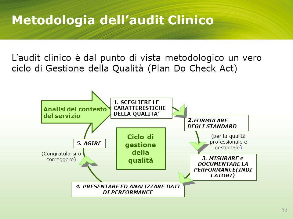 Metodologia dellaudit Clinico Laudit clinico è dal punto di vista metodologico un vero ciclo di Gestione della Qualità (Plan Do Check Act) Analisi del