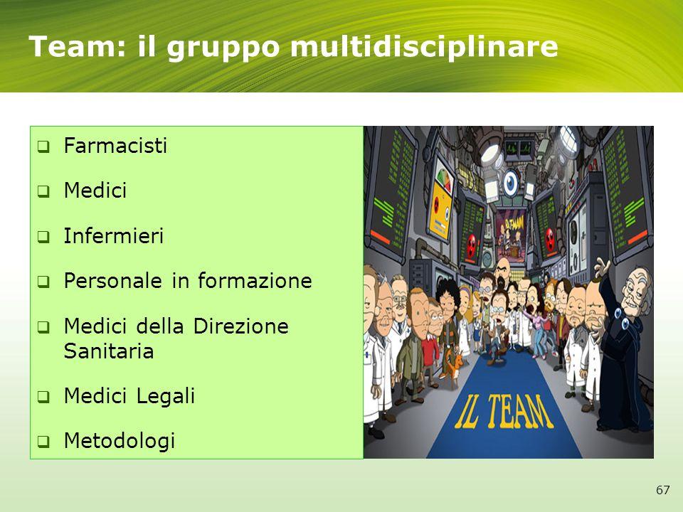 Team: il gruppo multidisciplinare Farmacisti Medici Infermieri Personale in formazione Medici della Direzione Sanitaria Medici Legali Metodologi 67