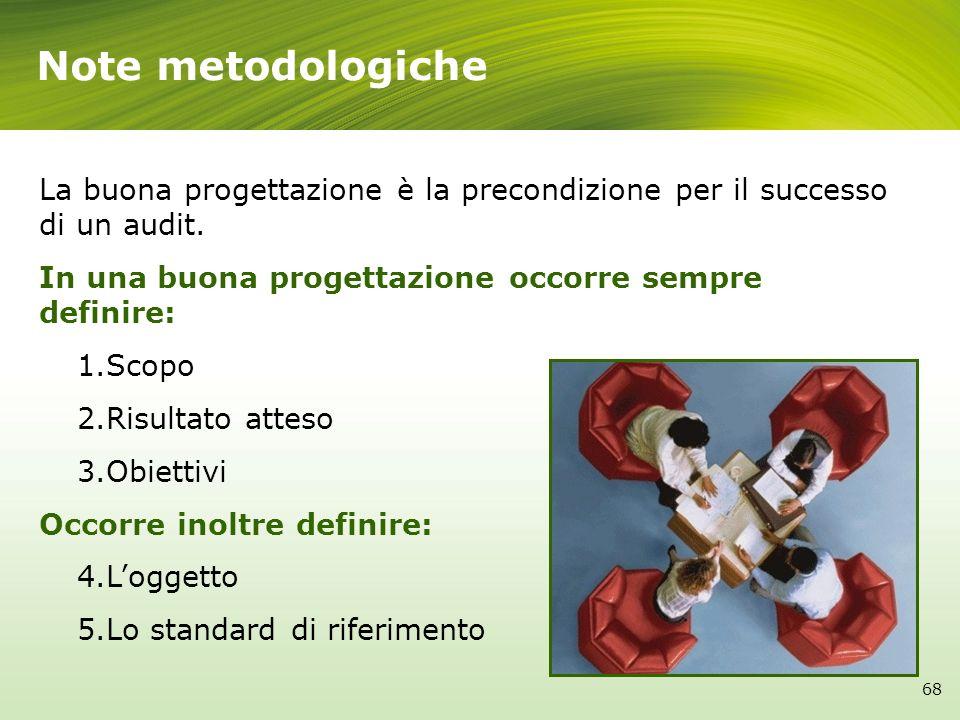 Note metodologiche 68 La buona progettazione è la precondizione per il successo di un audit. In una buona progettazione occorre sempre definire: 1.Sco