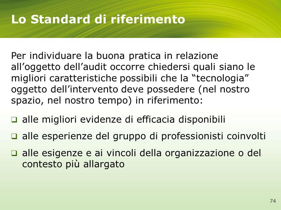 Lo Standard di riferimento Per individuare la buona pratica in relazione alloggetto dellaudit occorre chiedersi quali siano le migliori caratteristich