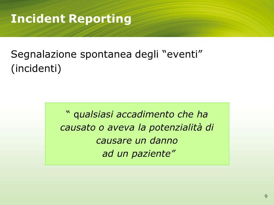 Segnalazione spontanea degli eventi (incidenti) Incident Reporting qualsiasi accadimento che ha causato o aveva la potenzialità di causare un danno ad
