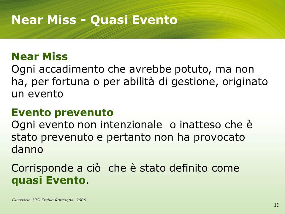 Near Miss Ogni accadimento che avrebbe potuto, ma non ha, per fortuna o per abilità di gestione, originato un evento Evento prevenuto Ogni evento non
