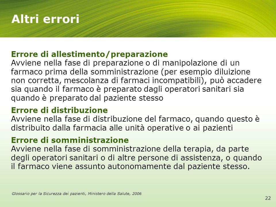 Altri errori 22 Errore di allestimento/preparazione Avviene nella fase di preparazione o di manipolazione di un farmaco prima della somministrazione (