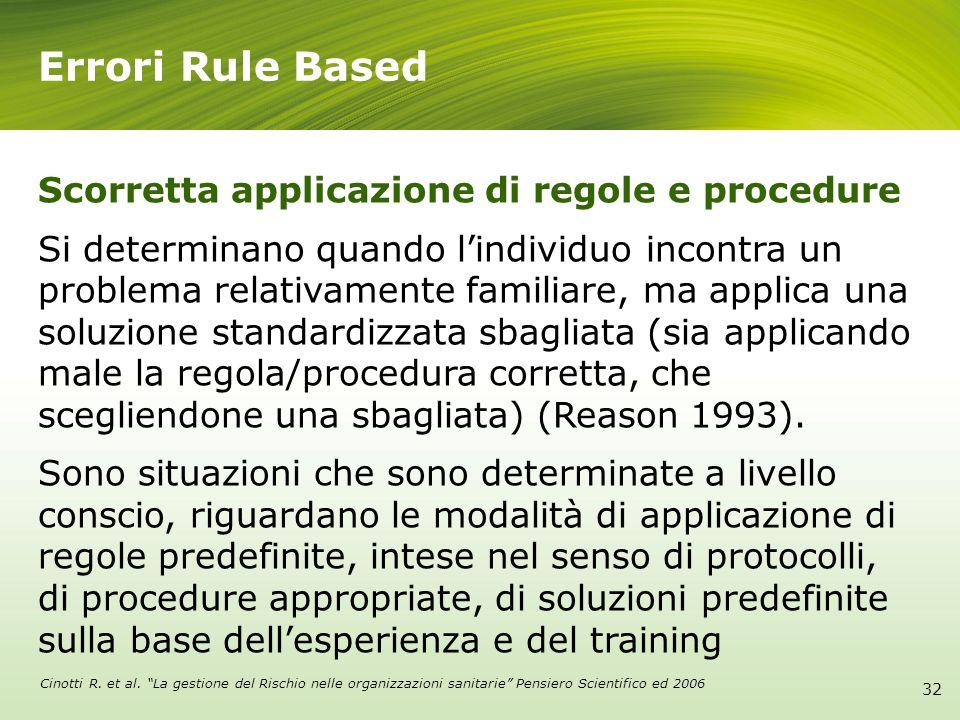 Errori Rule Based Scorretta applicazione di regole e procedure Si determinano quando lindividuo incontra un problema relativamente familiare, ma appli