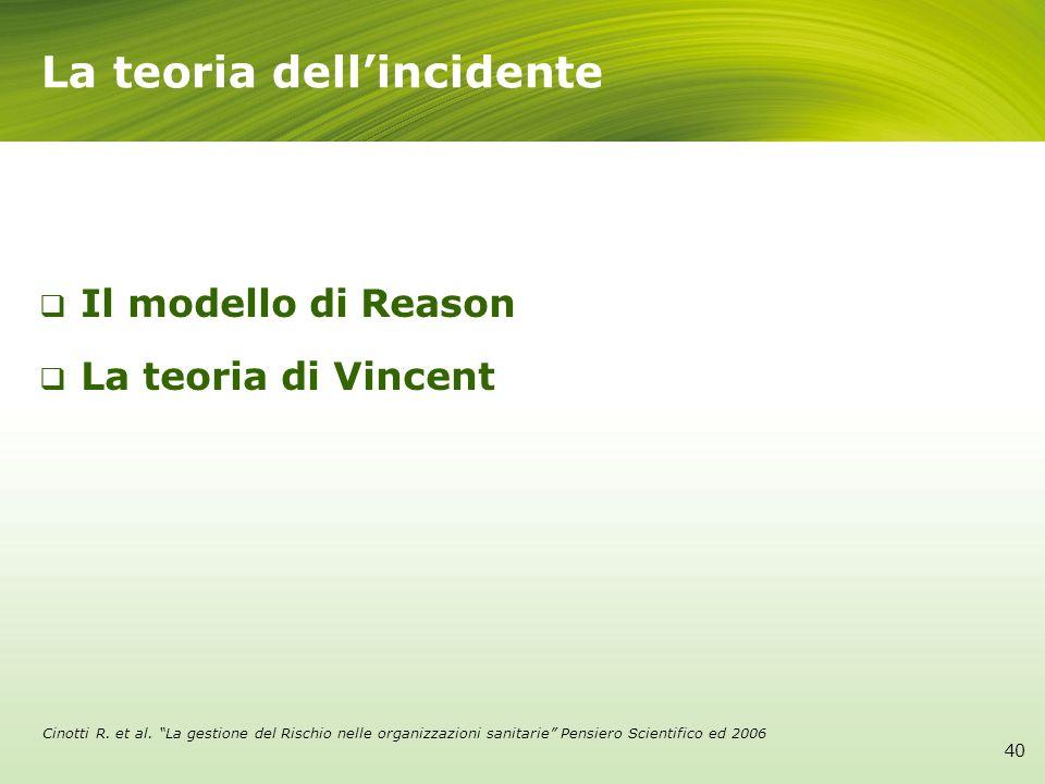La teoria dellincidente Il modello di Reason La teoria di Vincent 40 Cinotti R. et al. La gestione del Rischio nelle organizzazioni sanitarie Pensiero