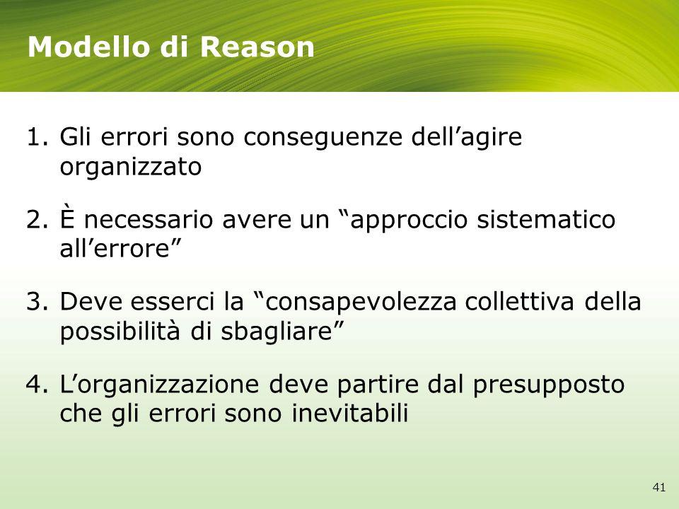 Modello di Reason 1.Gli errori sono conseguenze dellagire organizzato 2.È necessario avere un approccio sistematico allerrore 3.Deve esserci la consap