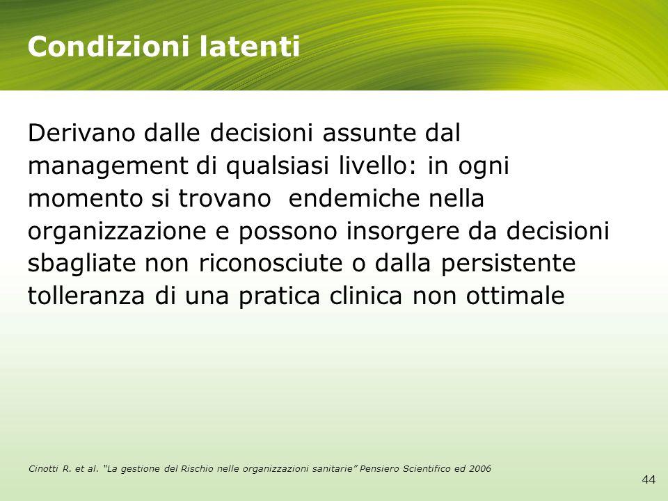 Condizioni latenti Derivano dalle decisioni assunte dal management di qualsiasi livello: in ogni momento si trovano endemiche nella organizzazione e p