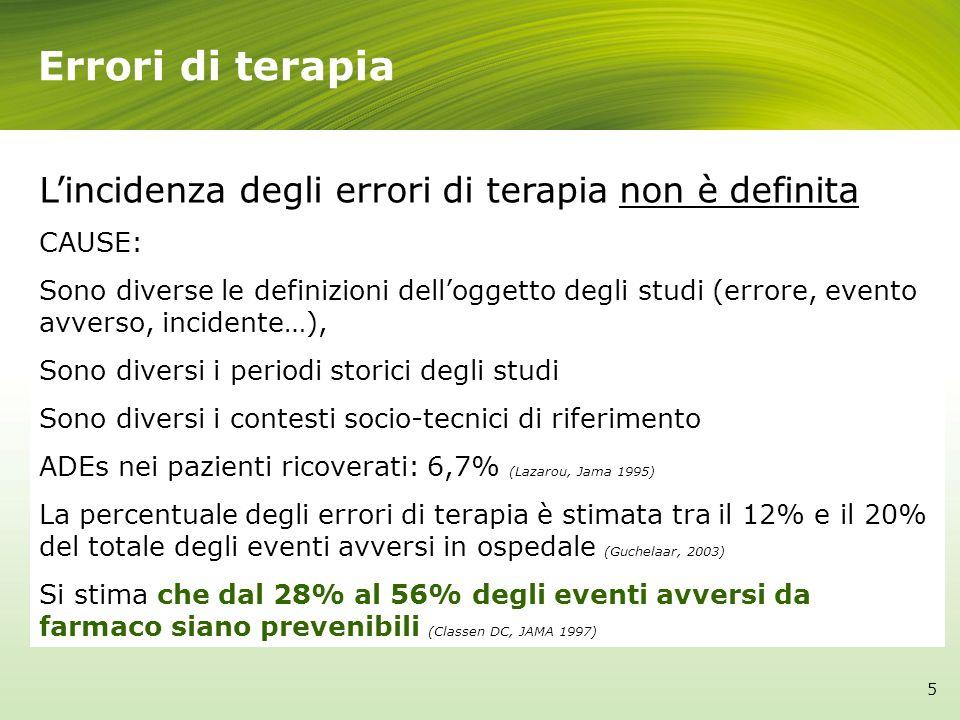 Lincidenza degli errori di terapia non è definita CAUSE: Sono diverse le definizioni delloggetto degli studi (errore, evento avverso, incidente…), Son