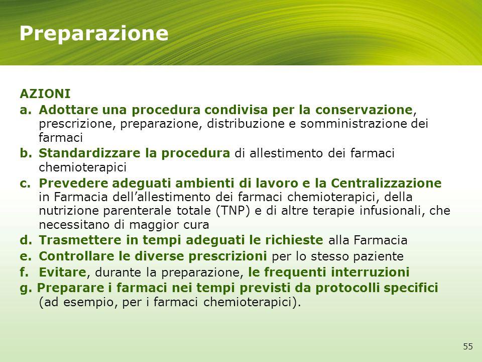 Preparazione 55 AZIONI a.Adottare una procedura condivisa per la conservazione, prescrizione, preparazione, distribuzione e somministrazione dei farma