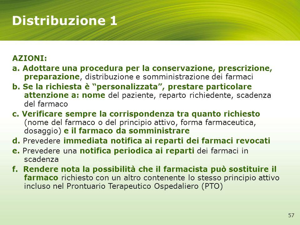 Distribuzione 1 57 AZIONI: a. Adottare una procedura per la conservazione, prescrizione, preparazione, distribuzione e somministrazione dei farmaci b.