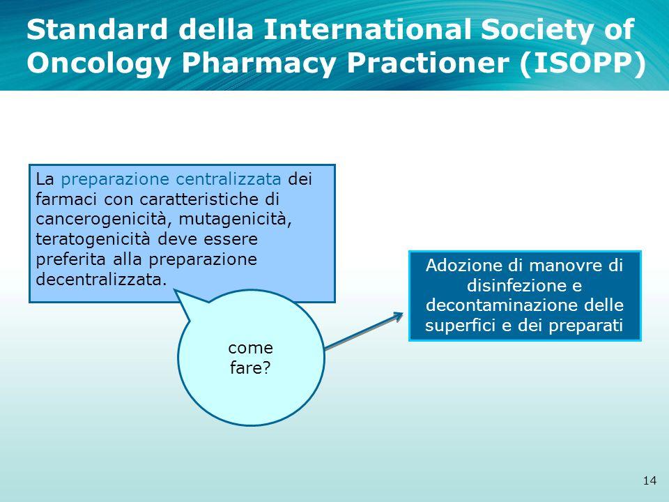 Standard della International Society of Oncology Pharmacy Practioner (ISOPP) 14 Adozione di manovre di disinfezione e decontaminazione delle superfici