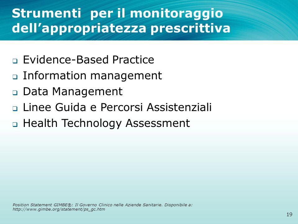 Strumenti per il monitoraggio dellappropriatezza prescrittiva 19 Evidence-Based Practice Information management Data Management Linee Guida e Percorsi