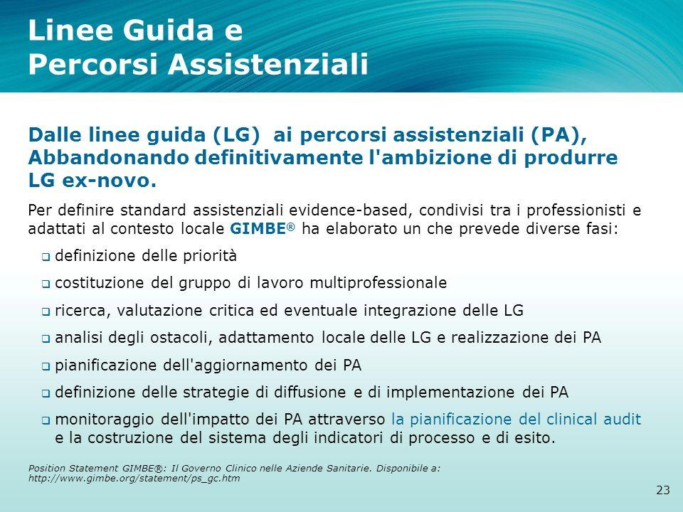 Linee Guida e Percorsi Assistenziali 23 Dalle linee guida (LG) ai percorsi assistenziali (PA), Abbandonando definitivamente l'ambizione di produrre LG