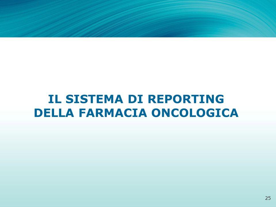 IL SISTEMA DI REPORTING DELLA FARMACIA ONCOLOGICA 25