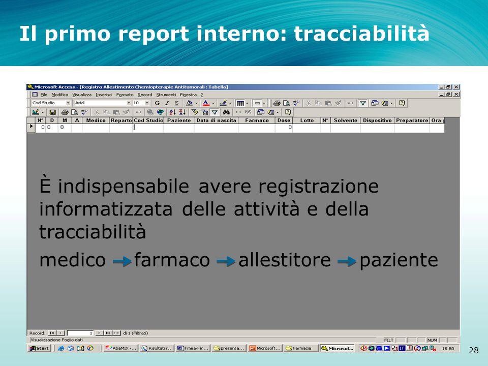 Il primo report interno: tracciabilità È indispensabile avere registrazione informatizzata delle attività e della tracciabilità medico farmaco allesti