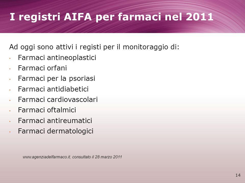 I registri AIFA per farmaci nel 2011 14 Ad oggi sono attivi i registi per il monitoraggio di: Farmaci antineoplastici Farmaci orfani Farmaci per la ps