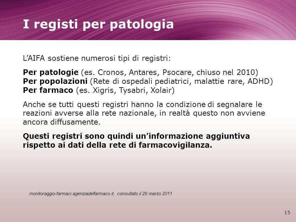 I registi per patologia 15 LAIFA sostiene numerosi tipi di registri: Per patologie (es. Cronos, Antares, Psocare, chiuso nel 2010) Per popolazioni (Re
