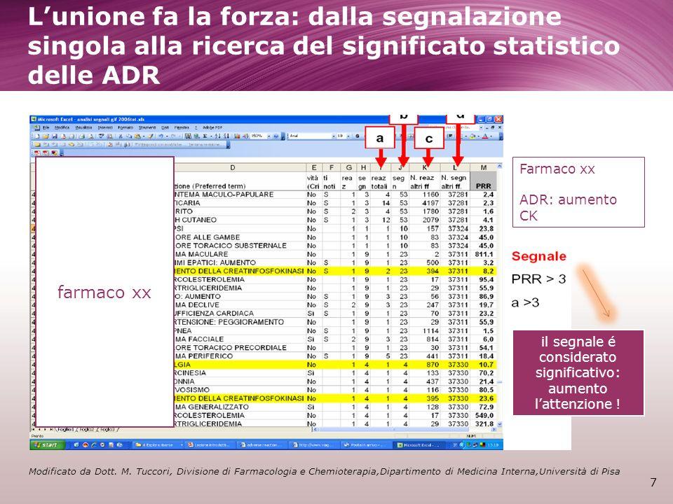 Lunione fa la forza: dalla segnalazione singola alla ricerca del significato statistico delle ADR 7 farmaco xx Modificato da Dott. M. Tuccori, Divisio