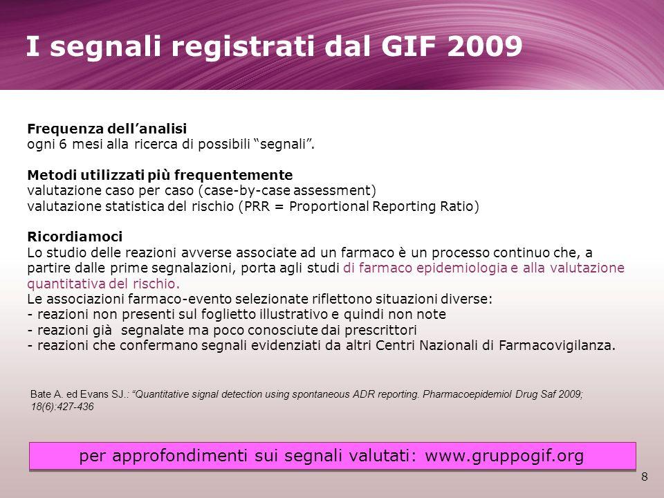 I segnali registrati dal GIF 2009 8 Frequenza dellanalisi ogni 6 mesi alla ricerca di possibili segnali. Metodi utilizzati più frequentemente valutazi