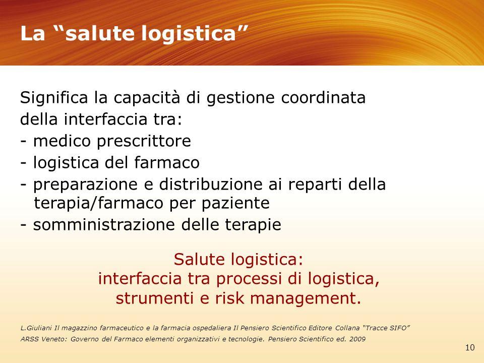 La salute logistica 10 Significa la capacità di gestione coordinata della interfaccia tra: - medico prescrittore - logistica del farmaco - preparazion