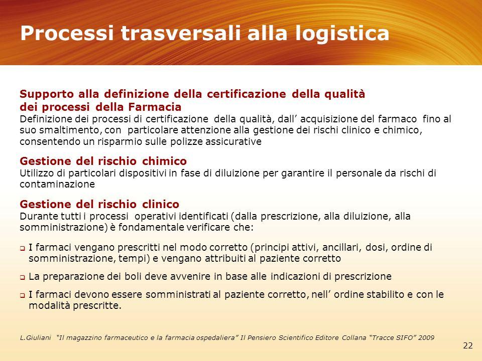Processi trasversali alla logistica 22 Supporto alla definizione della certificazione della qualità dei processi della Farmacia Definizione dei proces