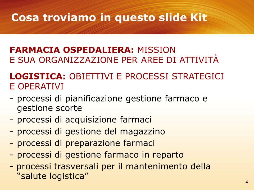 Cosa troviamo in questo slide Kit 4 FARMACIA OSPEDALIERA: MISSION E SUA ORGANIZZAZIONE PER AREE DI ATTIVITÀ LOGISTICA: OBIETTIVI E PROCESSI STRATEGICI