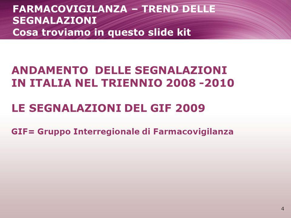 ANDAMENTO DELLE SEGNALAZIONI IN ITALIA NEL TRIENNIO 2008 -2010 LE SEGNALAZIONI DEL GIF 2009 GIF= Gruppo Interregionale di Farmacovigilanza 4 FARMACOVIGILANZA – TREND DELLE SEGNALAZIONI Cosa troviamo in questo slide kit