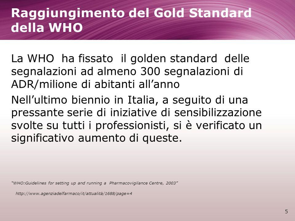 Raggiungimento del Gold Standard della WHO La WHO ha fissato il golden standard delle segnalazioni ad almeno 300 segnalazioni di ADR/milione di abitanti allanno Nellultimo biennio in Italia, a seguito di una pressante serie di iniziative di sensibilizzazione svolte su tutti i professionisti, si è verificato un significativo aumento di queste.