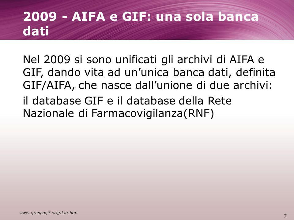 2009 - AIFA e GIF: una sola banca dati Nel 2009 si sono unificati gli archivi di AIFA e GIF, dando vita ad ununica banca dati, definita GIF/AIFA, che nasce dallunione di due archivi: il database GIF e il database della Rete Nazionale di Farmacovigilanza(RNF) 7 www.gruppogif.org/dati.htm