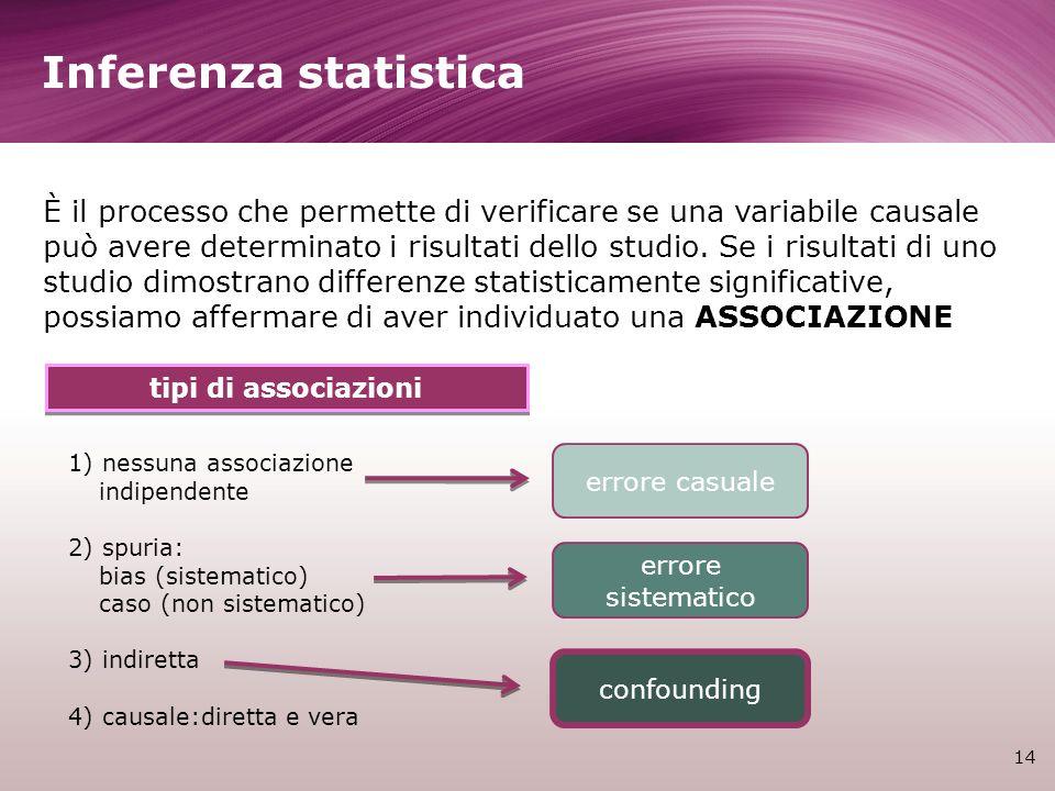 Inferenza statistica 14 È il processo che permette di verificare se una variabile causale può avere determinato i risultati dello studio. Se i risulta