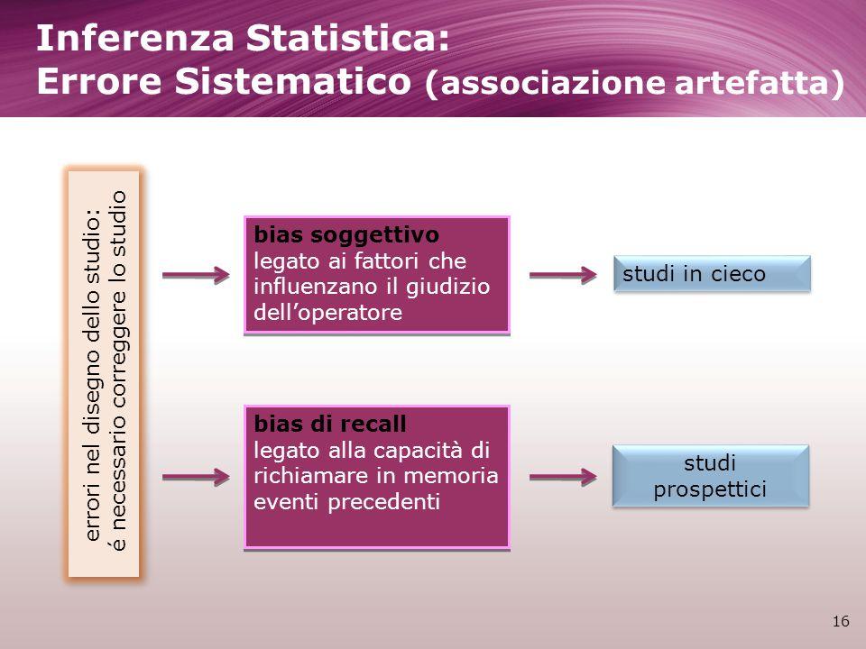 Inferenza Statistica: Errore Sistematico (associazione artefatta) 16 bias soggettivo legato ai fattori che influenzano il giudizio delloperatore bias
