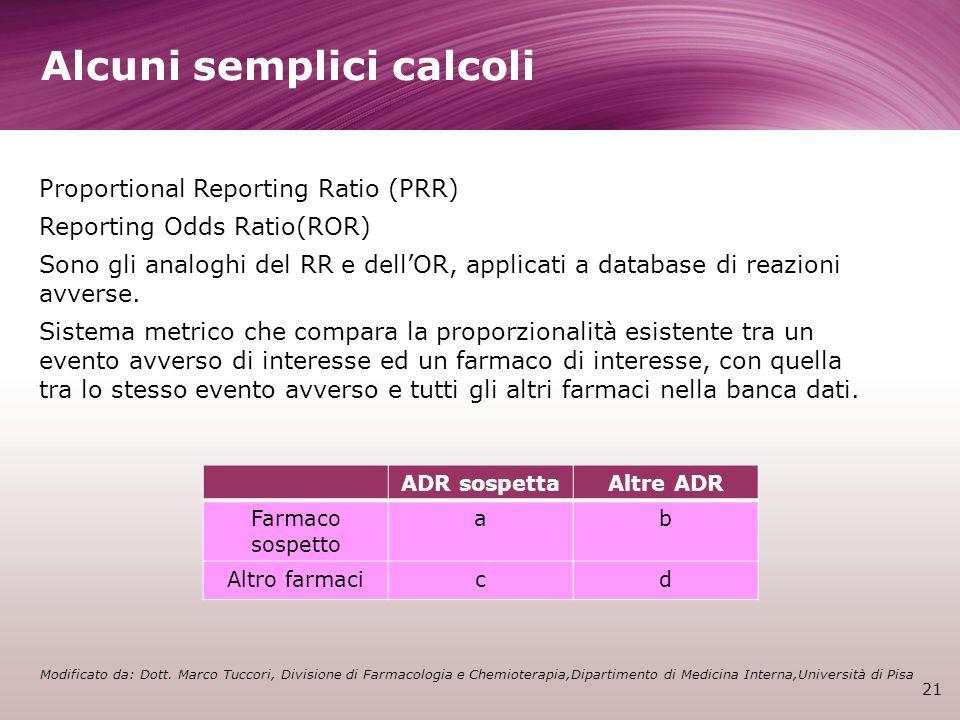 Alcuni semplici calcoli 21 Proportional Reporting Ratio (PRR) Reporting Odds Ratio(ROR) Sono gli analoghi del RR e dellOR, applicati a database di rea