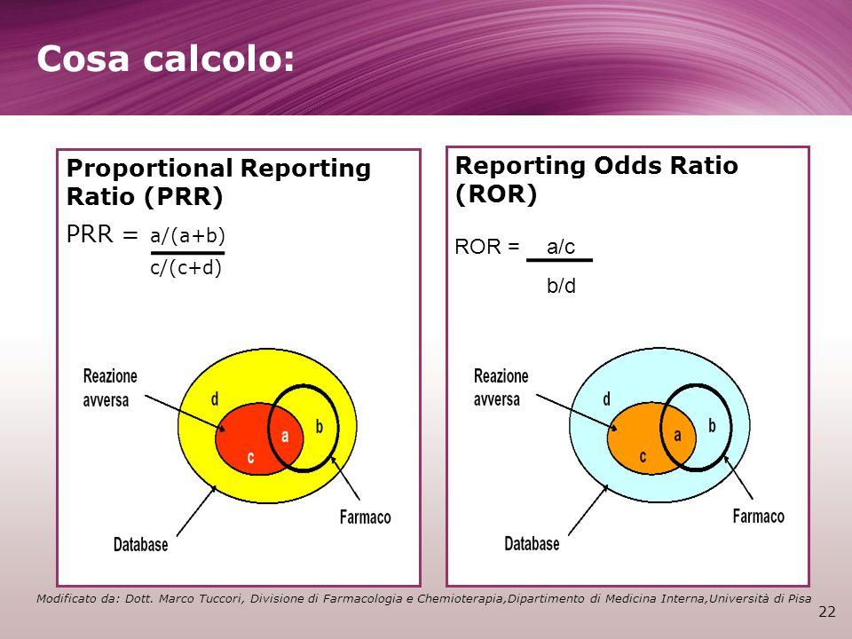 Proportional Reporting Ratio (PRR) PRR = a/(a+b) c/(c+d) Reporting Odds Ratio (ROR) ROR =a/c b/d Cosa calcolo: 22 Modificato da: Dott. Marco Tuccori,
