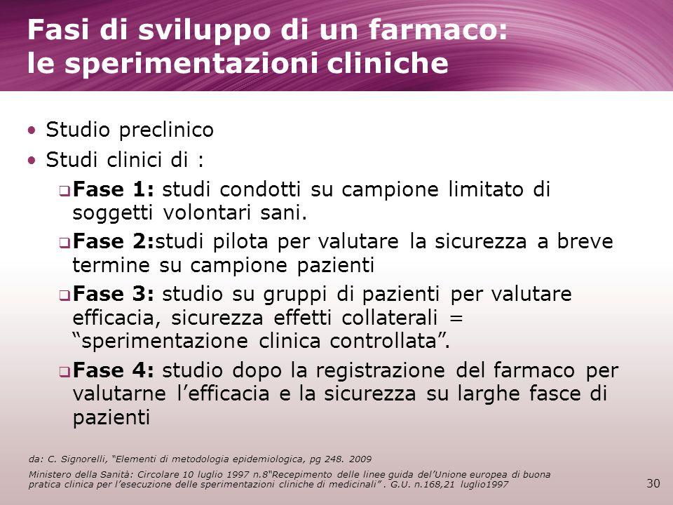 Fasi di sviluppo di un farmaco: le sperimentazioni cliniche 30 Studio preclinico Studi clinici di : Fase 1: studi condotti su campione limitato di sog