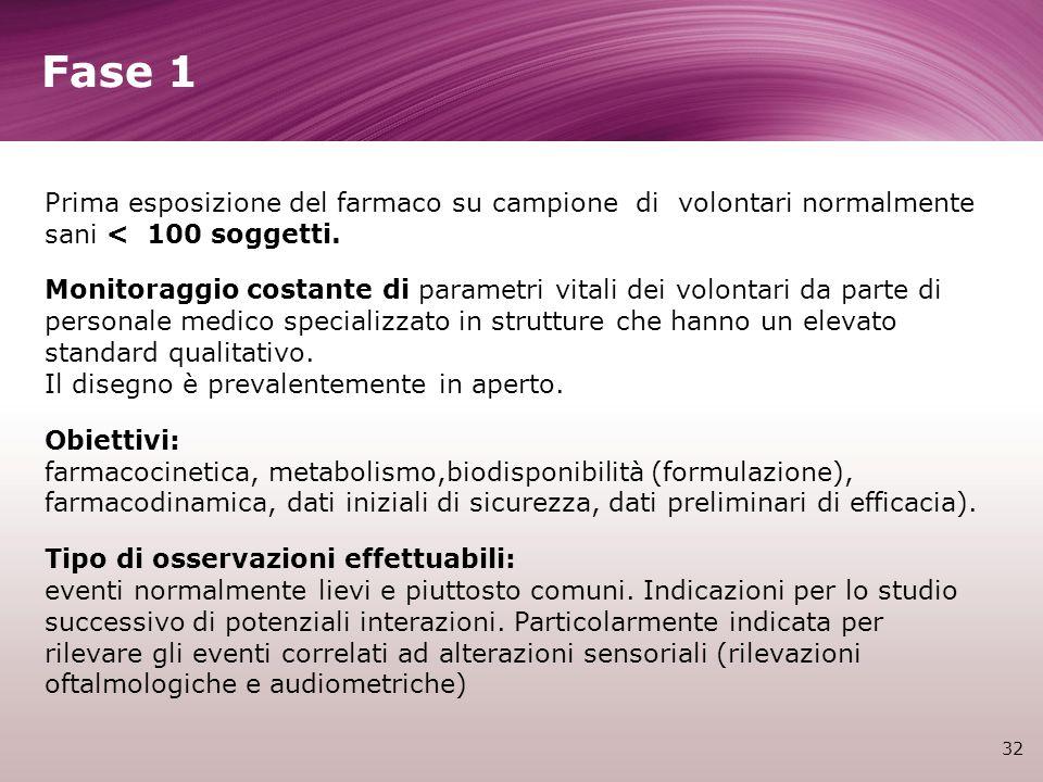 Fase 1 32 Prima esposizione del farmaco su campione di volontari normalmente sani < 100 soggetti. Monitoraggio costante di parametri vitali dei volont