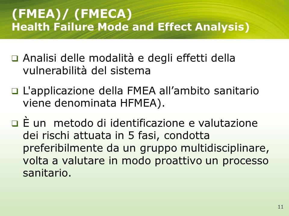 (FMEA)/ (FMECA) Health Failure Mode and Effect Analysis) Analisi delle modalità e degli effetti della vulnerabilità del sistema L applicazione della FMEA allambito sanitario viene denominata HFMEA).