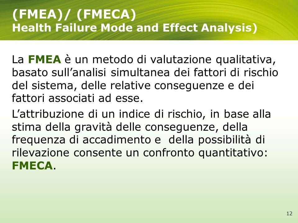 La FMEA è un metodo di valutazione qualitativa, basato sullanalisi simultanea dei fattori di rischio del sistema, delle relative conseguenze e dei fattori associati ad esse.