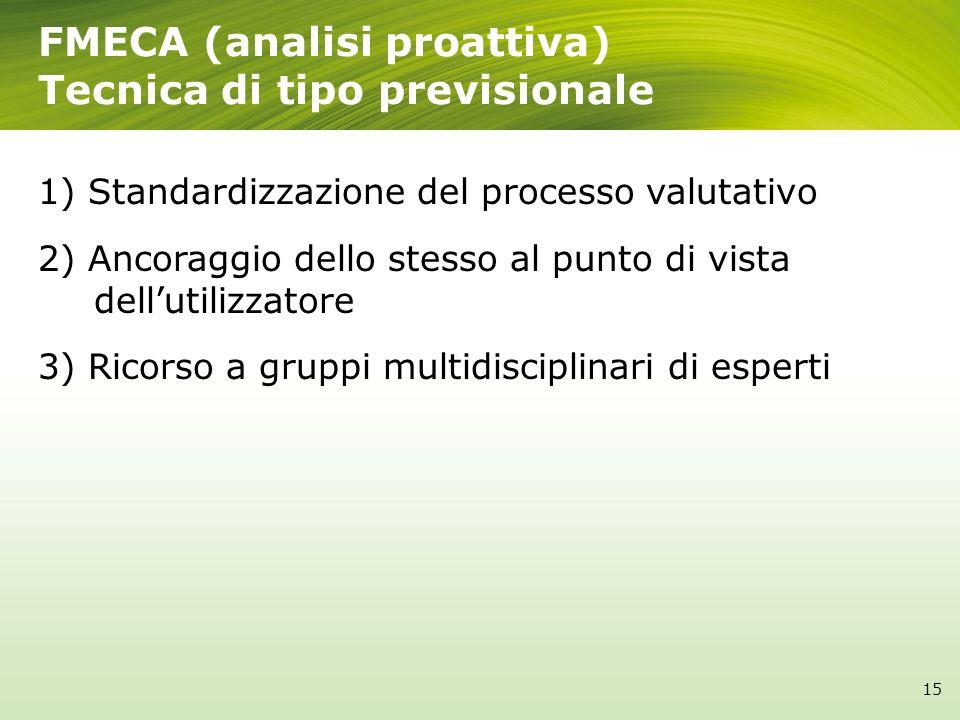 FMECA (analisi proattiva) Tecnica di tipo previsionale 1) Standardizzazione del processo valutativo 2) Ancoraggio dello stesso al punto di vista dellutilizzatore 3) Ricorso a gruppi multidisciplinari di esperti 15