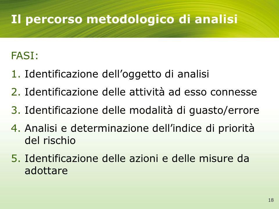 Il percorso metodologico di analisi FASI: 1.Identificazione delloggetto di analisi 2.Identificazione delle attività ad esso connesse 3.Identificazione delle modalità di guasto/errore 4.Analisi e determinazione dellindice di priorità del rischio 5.Identificazione delle azioni e delle misure da adottare 18