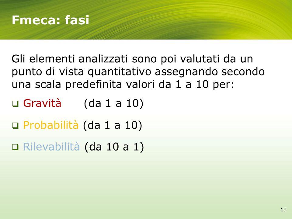 Fmeca: fasi Gli elementi analizzati sono poi valutati da un punto di vista quantitativo assegnando secondo una scala predefinita valori da 1 a 10 per: 19 Gravità (da 1 a 10) Probabilità (da 1 a 10) Rilevabilità (da 10 a 1)
