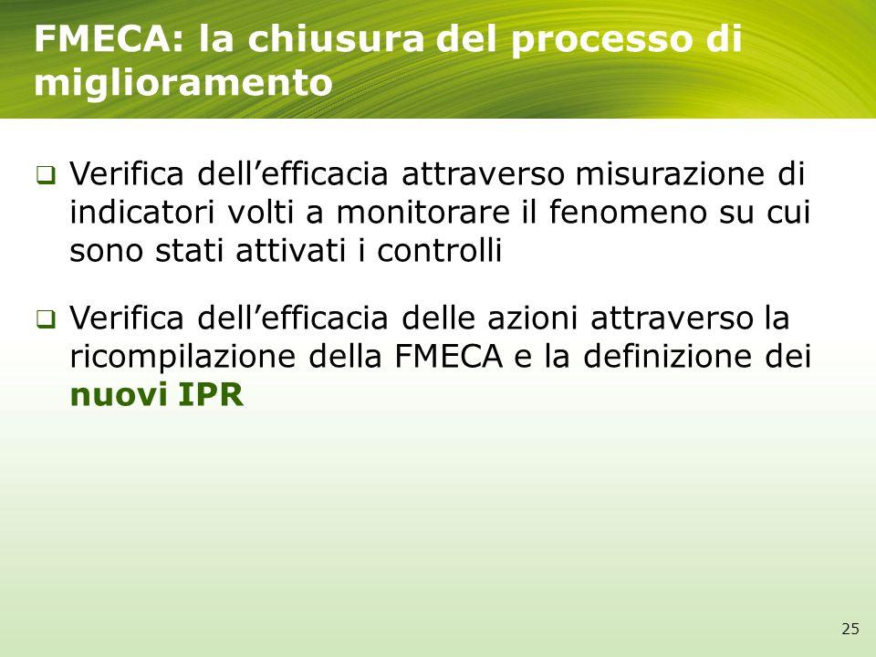 FMECA: la chiusura del processo di miglioramento Verifica dellefficacia attraverso misurazione di indicatori volti a monitorare il fenomeno su cui sono stati attivati i controlli Verifica dellefficacia delle azioni attraverso la ricompilazione della FMECA e la definizione dei nuovi IPR 25