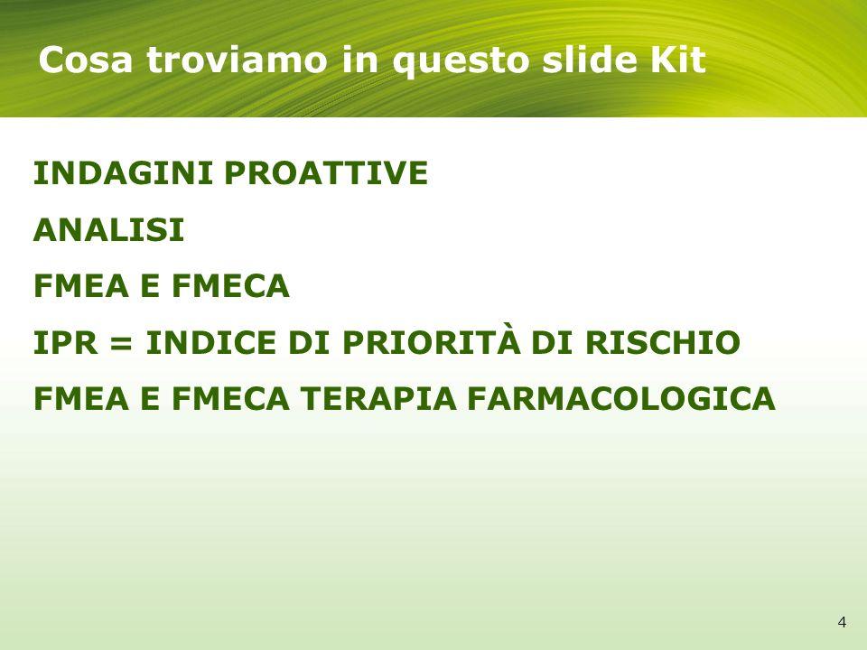 INDAGINI PROATTIVE ANALISI FMEA E FMECA IPR = INDICE DI PRIORITÀ DI RISCHIO FMEA E FMECA TERAPIA FARMACOLOGICA Cosa troviamo in questo slide Kit 4