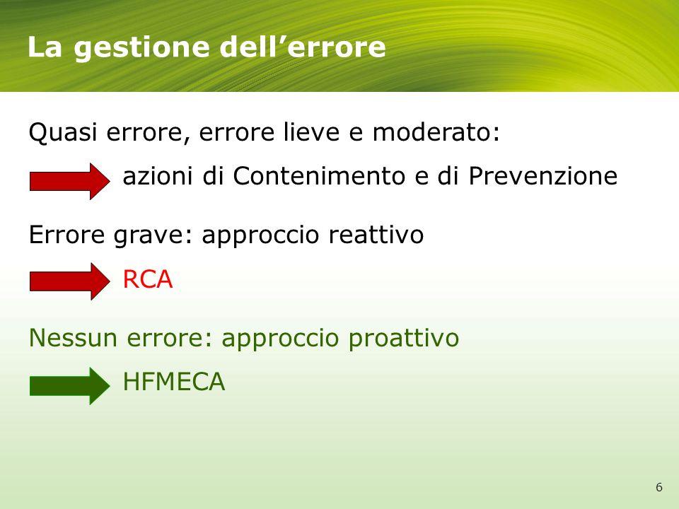 La gestione dellerrore Quasi errore, errore lieve e moderato: azioni di Contenimento e di Prevenzione Errore grave: approccio reattivo RCA Nessun errore: approccio proattivo HFMECA 6