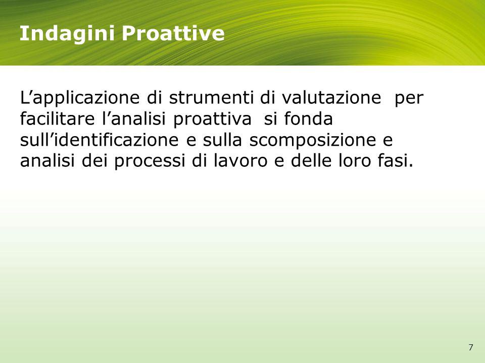 Indagini Proattive Lapplicazione di strumenti di valutazione per facilitare lanalisi proattiva si fonda sullidentificazione e sulla scomposizione e analisi dei processi di lavoro e delle loro fasi.